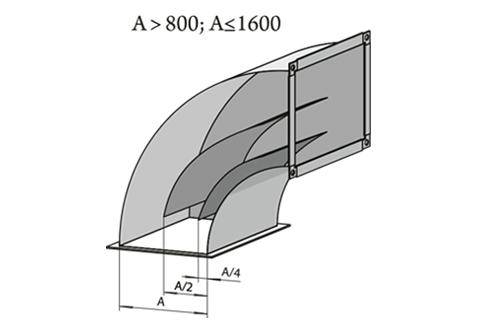 6_OLP A × B – A1 × B α - R_N2
